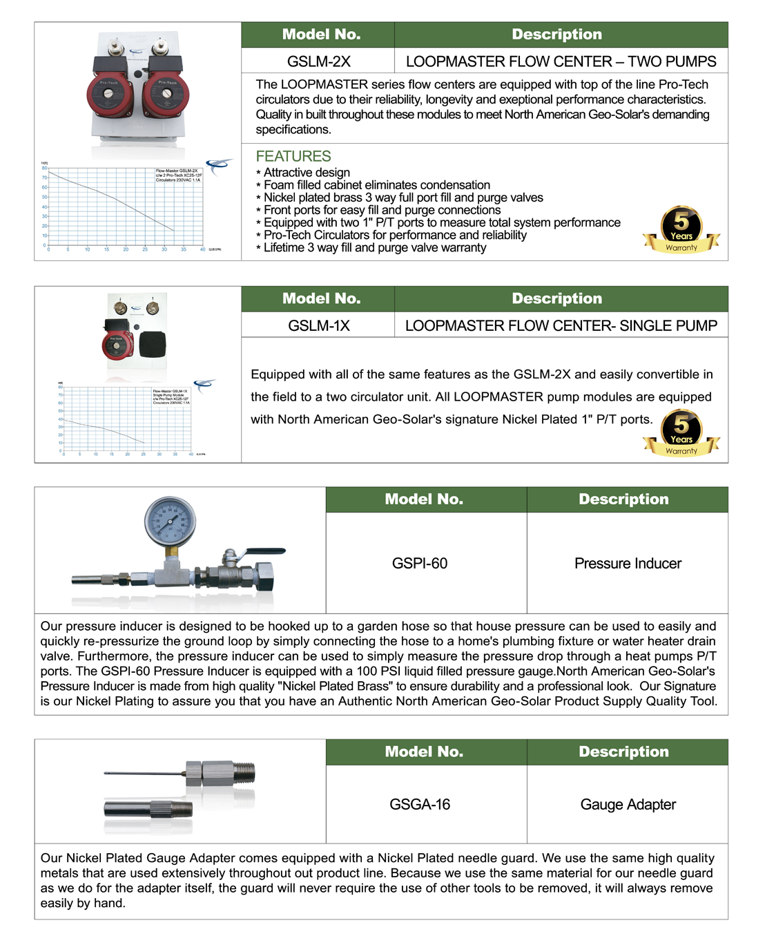 Geothermal-Accessories_Page_1